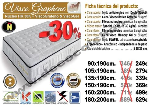 COLCHON VISCO GRAPHENE
