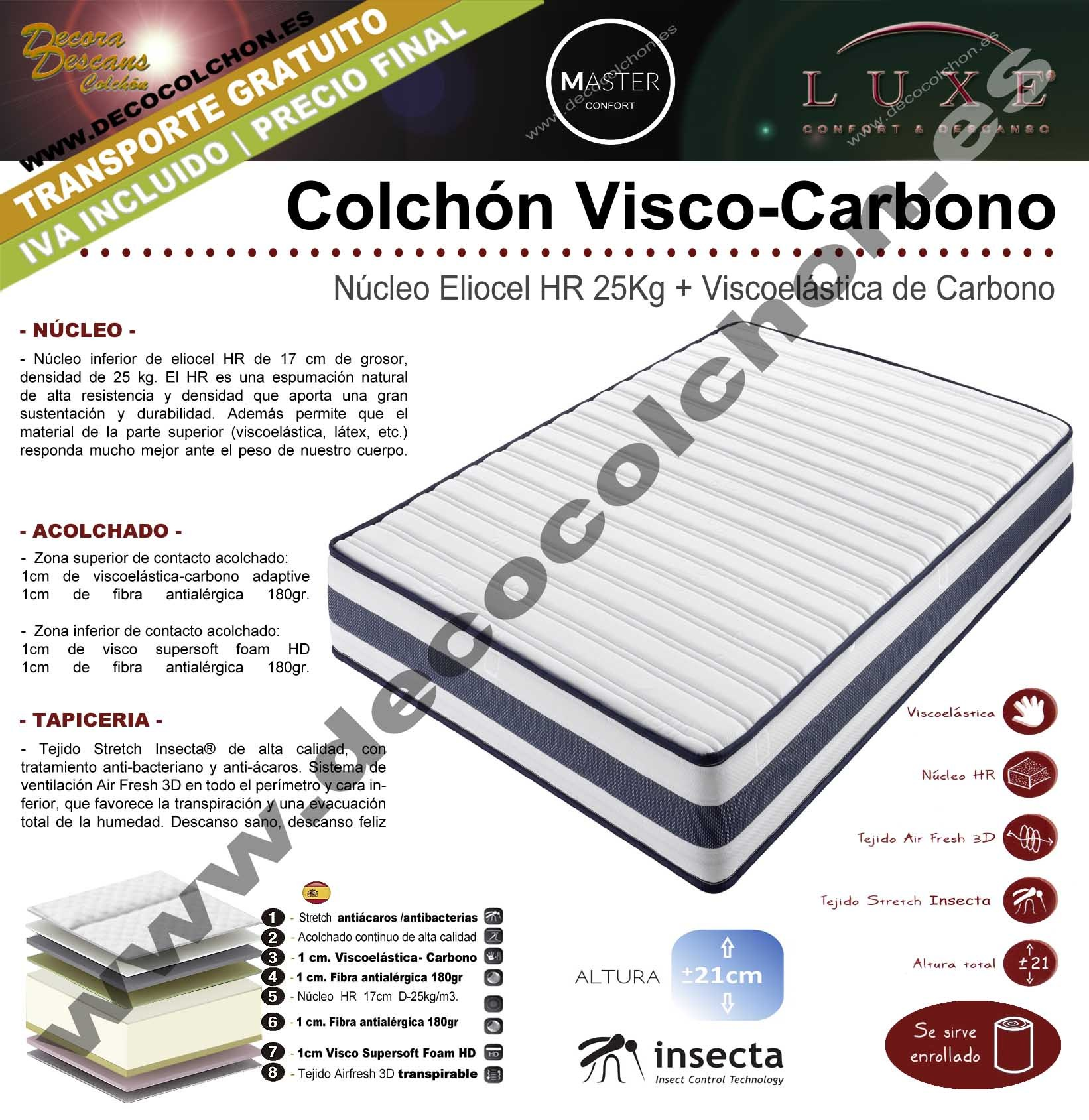 COLCHON VISCO-CARBONO de LUXE | Decocolchon Decora Descans